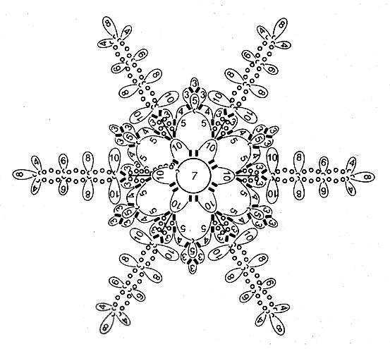 Снежинка крючком схема № 2