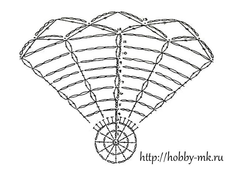Схема большого колокольчика